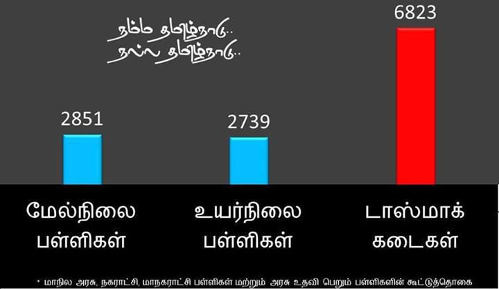 status of tamilnadu funny