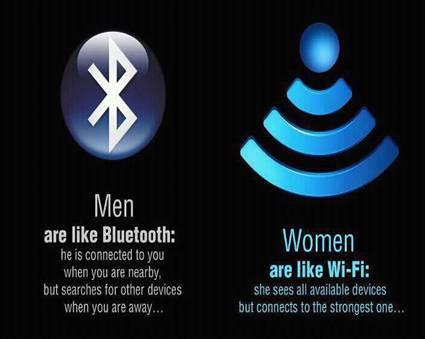 funny men vs women