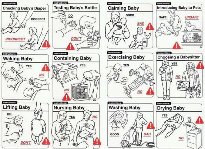 Know it before having a baby